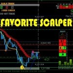 Favorite Scalper-150х150