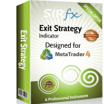 Exit strategy indicator
